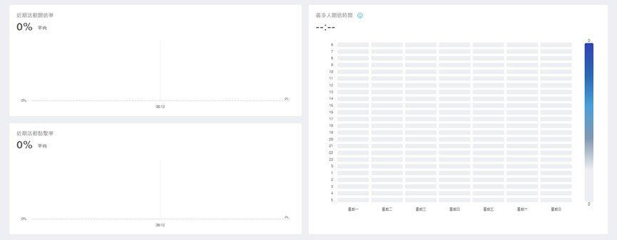 電子豹EDM活動追蹤